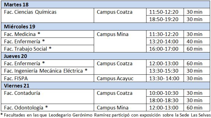 Conoce Tu Universidad 2009, Región Coatzacoalcos, Minatitlán, Acayucan