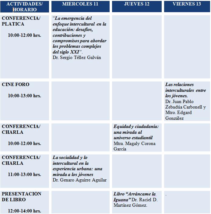 """""""Jornadas de Comunicación e Interculturalidad, 2009"""""""