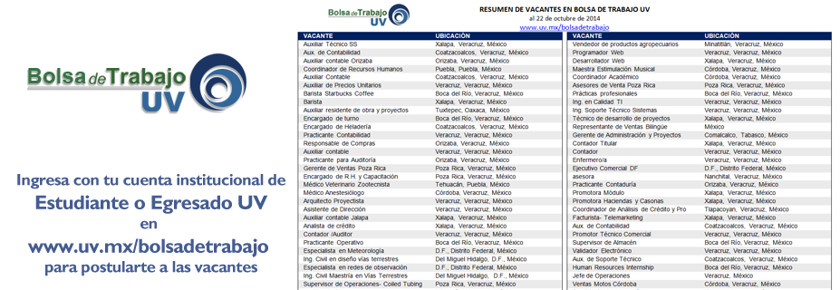 resumen-vacantes-sistema-BT-927x320-22-octubre-2014