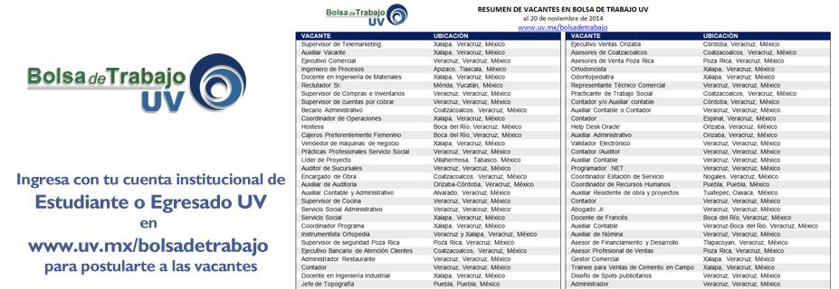 resumen-vacantes-sistema-BT-927x320-20-noviembre-2014