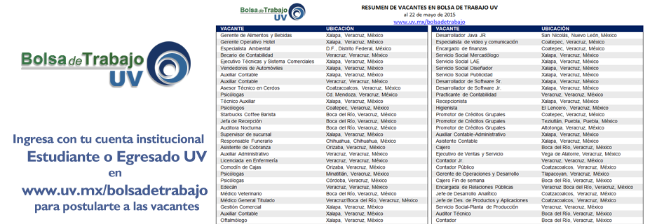resumen-vacantes-sistema-BT-927x320-22-mayo-2015