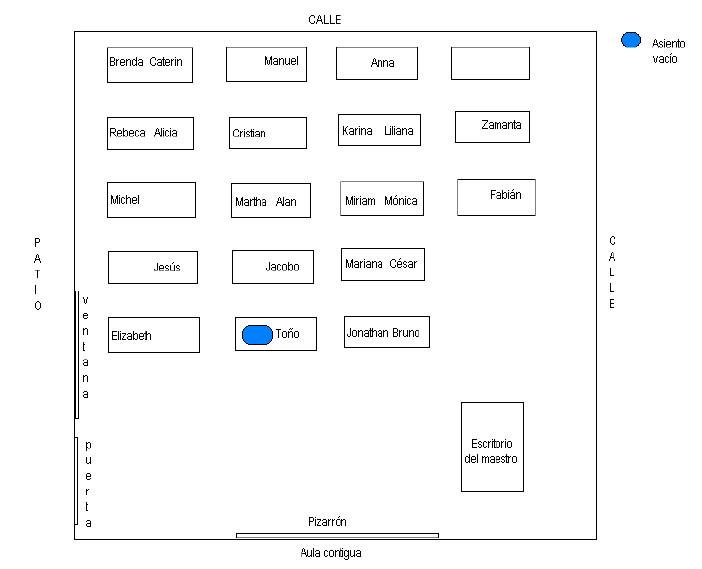 29ef5bfbb La construcción social y local del espacio áulico en un grupo de ...