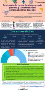 Protocolo de casos de violencia de género y la comunidad estudiantil: un diálogo