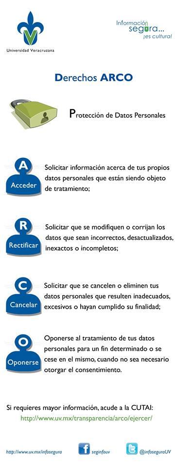i_DerechosArco