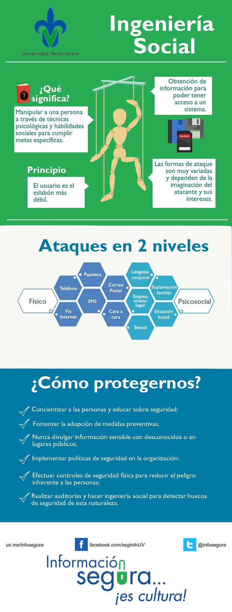i_IngenieríaSocial
