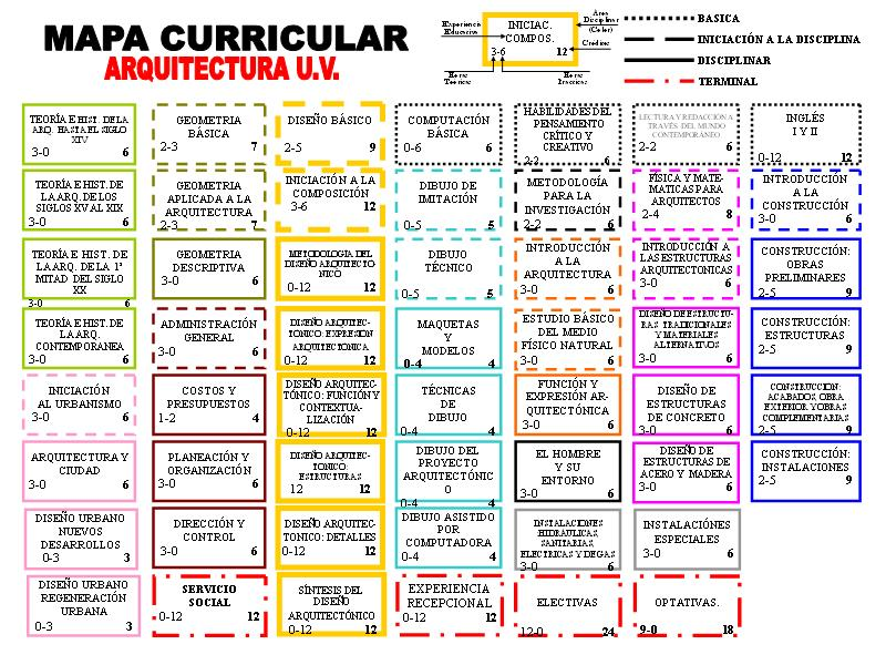 Facultad de arquitectura c rdoba orizaba for Mapa facultad de arquitectura