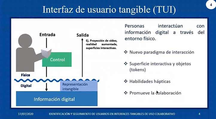 En la interfaz de usuario tangible (TUI), las personas interactúan con información digital a través de su entorno físico
