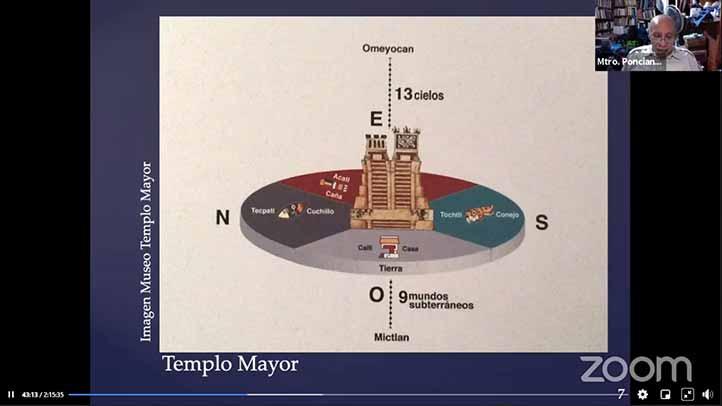 Los mexicas rindieron culto a la montaña y lo recrearon en el complejo arquitectónico del templo mayor