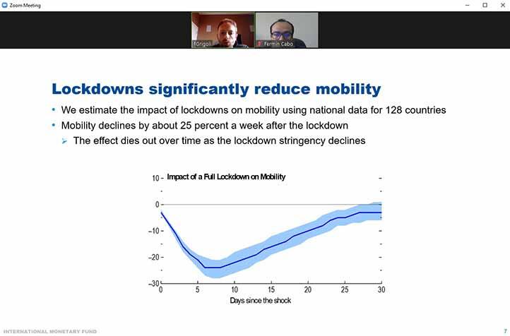 Con el paso del tiempo los confinamientos pierden efecto para reducir la movilidad de las personas
