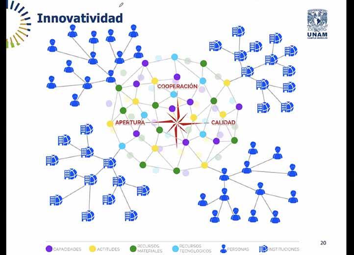 """Karla Cedano propuso en su participación el uso del concepto de """"innovatividad"""""""