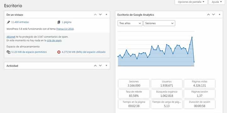 Algunas cifras de usuarios y visitas al portal web