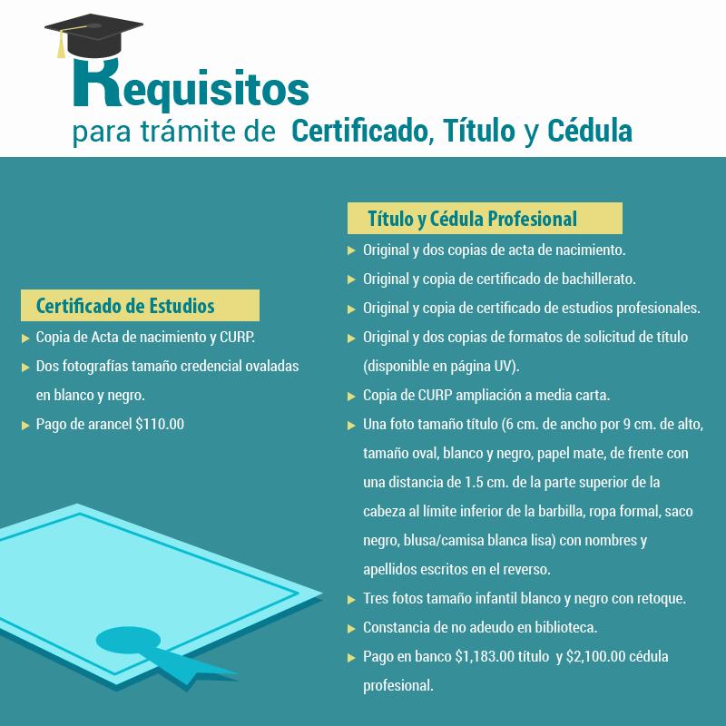 Requisitos para trámite de Certificado, Título y Cédula - Sistema de ...