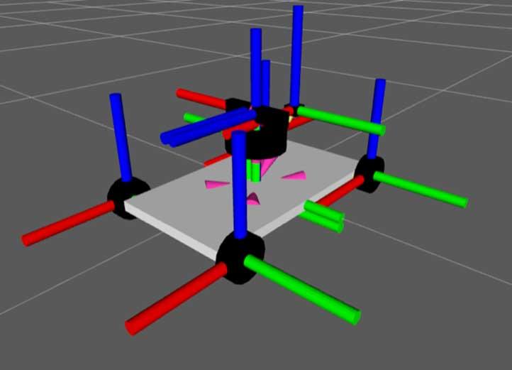 Modelo cinético creado por estudiantes del CIIA