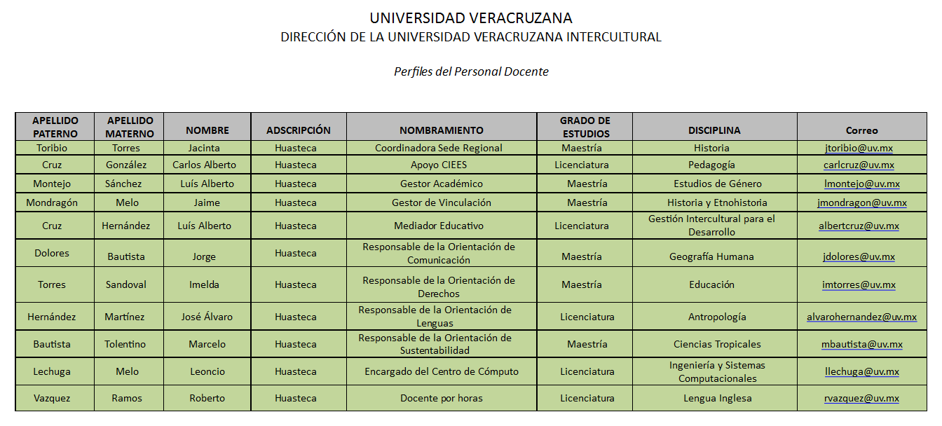 intercultural relationships essays