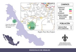 Zozocolco